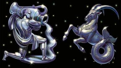 Гороскоп на неделю: рейтинг удачи знаков Зодиака